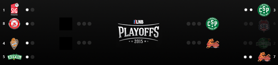 Tableau Playoffs